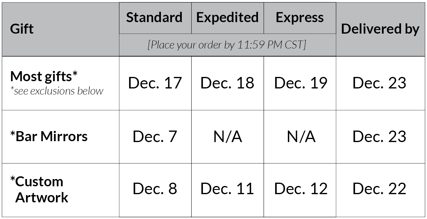 holiday-shipping-table.jpg